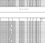 华东政法大学2018年法律史专业考研拟录取名单